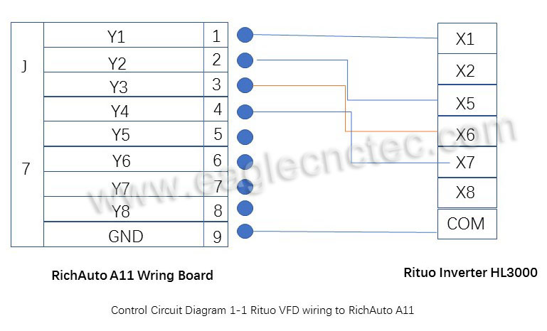 rituo spindle drive to richauto a11 wiring tutorials diagram control circuit